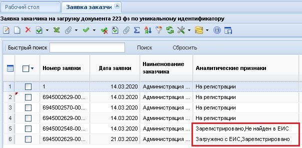 Статусы Заявки заказчика на загрузку документа